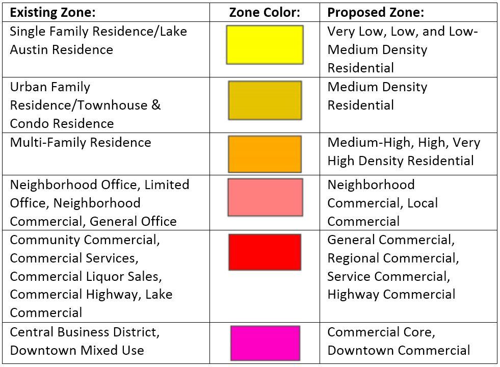City Of Austin Zoning Map on